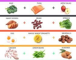 Weight Loss Dinner Recipes