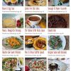 Easy And Healthy Brеаkfаѕt Ideas